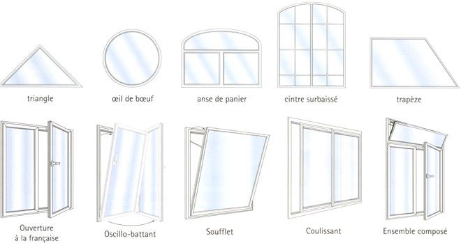 installer ou changer de fen tres conseil devis et tarif. Black Bedroom Furniture Sets. Home Design Ideas